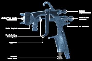 Pistol de vopsit WS200 8